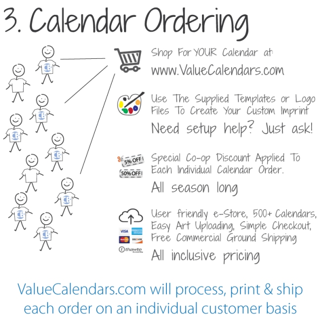 co-op_3_ordering_0